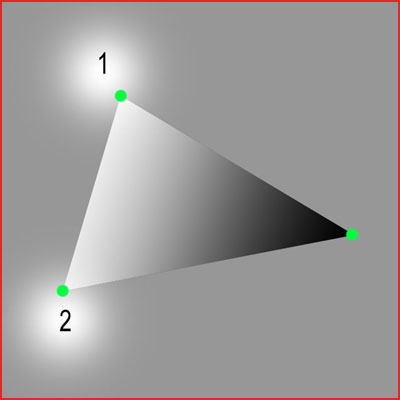 Hourences com – Tutorials – VTX Lighting